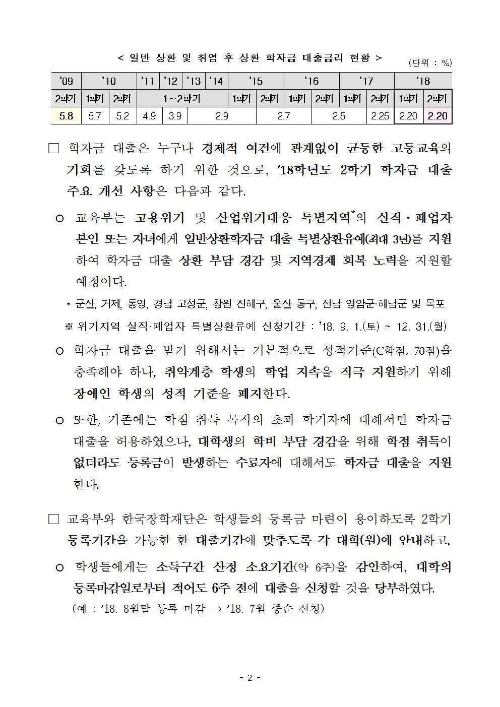 07-09(월)[보도자료] 18년 2학기 학자금대출 시행002.jpg