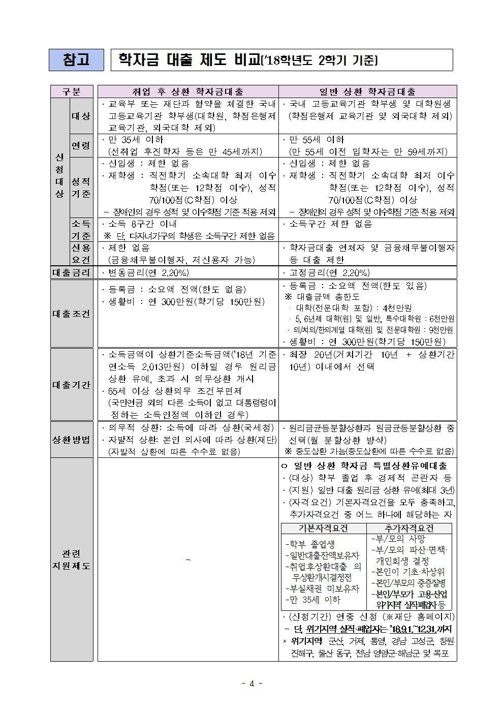 07-09(월)[보도자료] 18년 2학기 학자금대출 시행004.jpg
